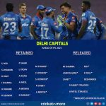 Ipl Auction 2021 List Of Players With Price In Hindi