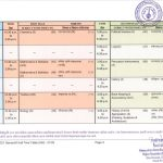 Hsc Practical Exam 2021 Time Table