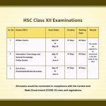 Gseb Hsc Time Table 2021 Arts