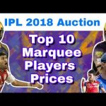 Ipl Auction 2021 Players List With Price Pdf