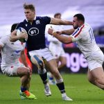 Rugby Europe Championship 2021 Results